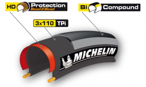 Pneu Michelin PRO4 Endurance 2015 - Bi-Compound - HD Protection Bead2Bead