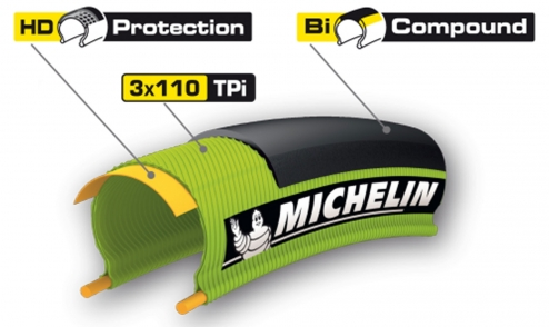 Pneu Michelin PRO4 Service Course 2015 - Bi-Compound - HD Protection