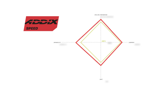 Compound Addix Speed